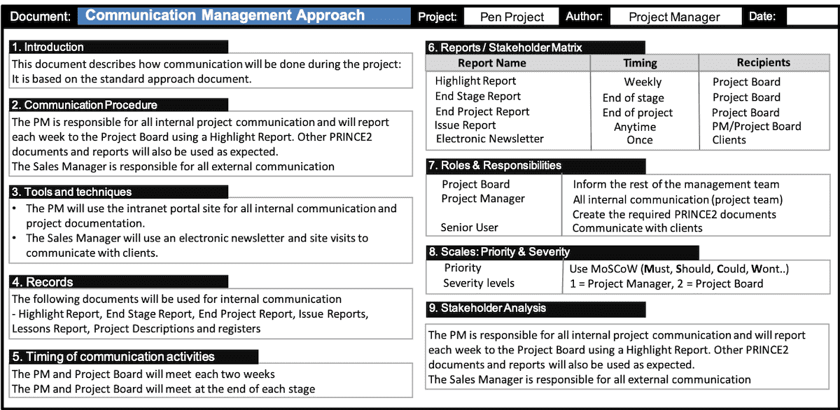 Communication Management Approach :: PRINCE2® wiki