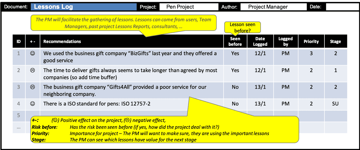 Valuable lessons learned template powerpoint lessons learnt report.